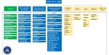 C:\Users\kjersti.IMR.NO\Desktop\nytt_orgkart.JPG