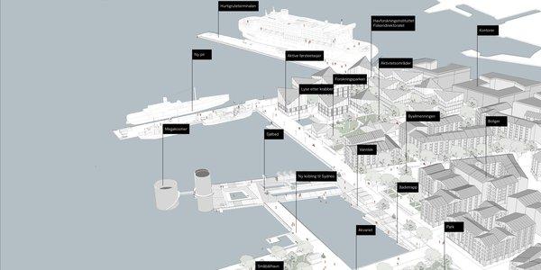 havnekvartalet med forklaringer.JPG