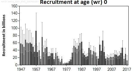 RecruitmentGraph8742_2_her.27.3a47d_2017_8742_201761135754.png